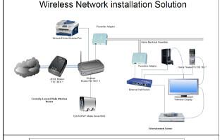 3.7V Li Polymer Battery LP703048 1000mAh for Wireless Installation